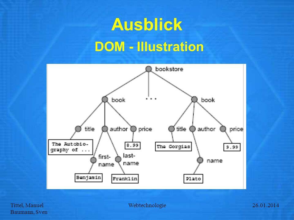 Tittel, Manuel Baumann, Sven Webtechnologie27.01.2014 Ausblick DOM - Illustration