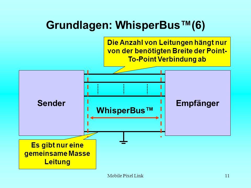 Mobile Pixel Link11 Grundlagen: WhisperBus(6) SenderEmpfänger Die Anzahl von Leitungen hängt nur von der benötigten Breite der Point- To-Point Verbindung ab Es gibt nur eine gemeinsame Masse Leitung WhisperBus
