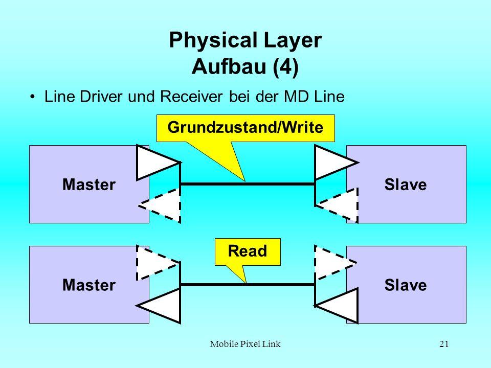 Mobile Pixel Link21 Physical Layer Aufbau (4) Master Slave Grundzustand/Write Read Line Driver und Receiver bei der MD Line