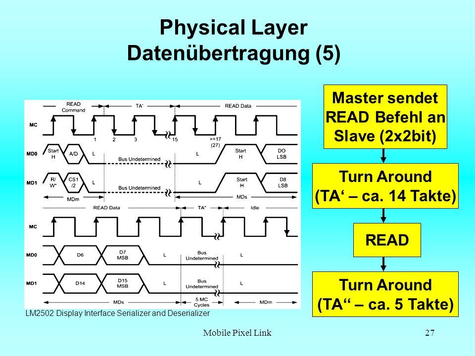 Mobile Pixel Link27 Physical Layer Datenübertragung (5) LM2502 Display Interface Serializer and Deserializer Master sendet READ Befehl an Slave (2x2bit) Turn Around (TA – ca.