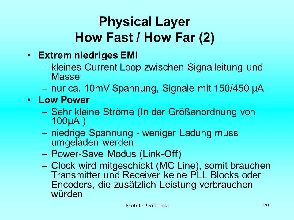 Mobile Pixel Link29 Physical Layer How Fast / How Far (2) Extrem niedriges EMI –kleines Current Loop zwischen Signalleitung und Masse –nur ca.