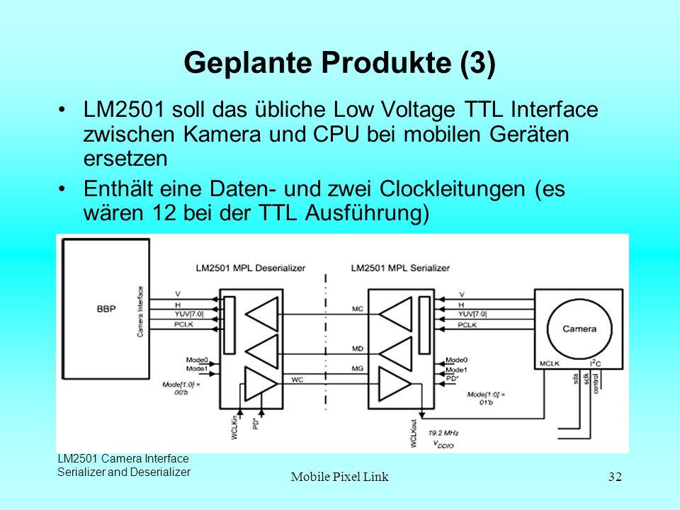 Mobile Pixel Link32 Geplante Produkte (3) LM2501 soll das übliche Low Voltage TTL Interface zwischen Kamera und CPU bei mobilen Geräten ersetzen Enthält eine Daten- und zwei Clockleitungen (es wären 12 bei der TTL Ausführung) LM2501 Camera Interface Serializer and Deserializer