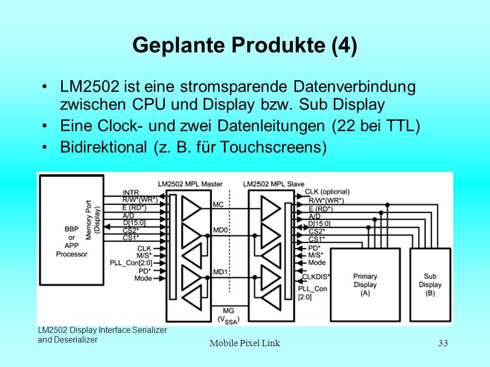 Mobile Pixel Link33 Geplante Produkte (4) LM2502 ist eine stromsparende Datenverbindung zwischen CPU und Display bzw.
