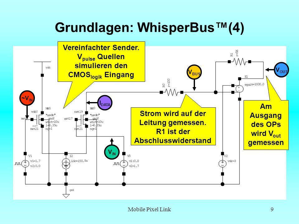 Mobile Pixel Link9 Grundlagen: WhisperBus(4) Vereinfachter Sender.