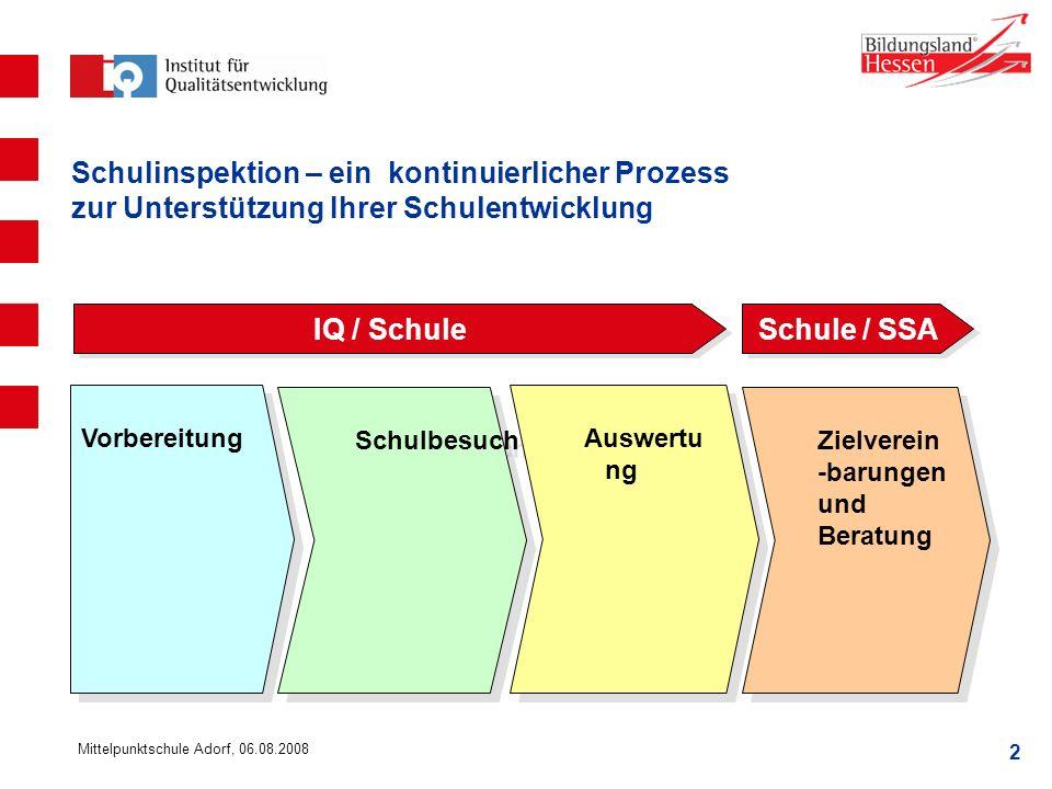 2 Mittelpunktschule Adorf, 06.08.2008 Schulinspektion – ein kontinuierlicher Prozess zur Unterstützung Ihrer Schulentwicklung IQ / Schule Schule / SSA