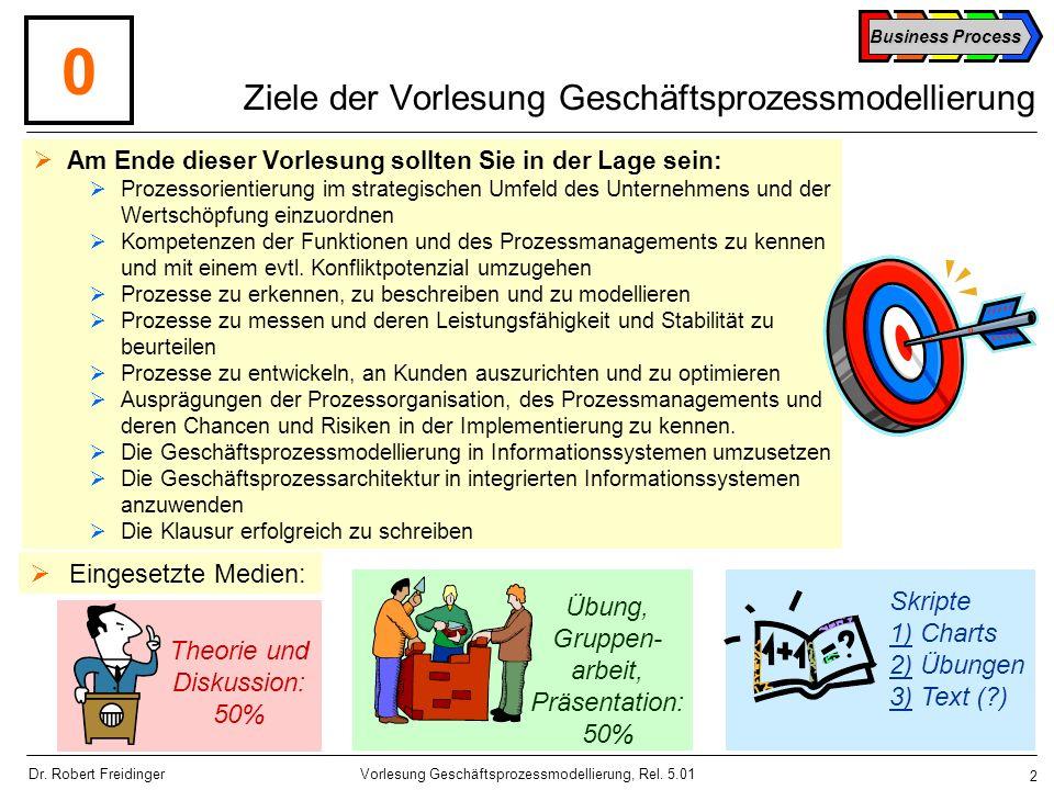 Business Process 63 Vorlesung Geschäftsprozessmodellierung, Rel.