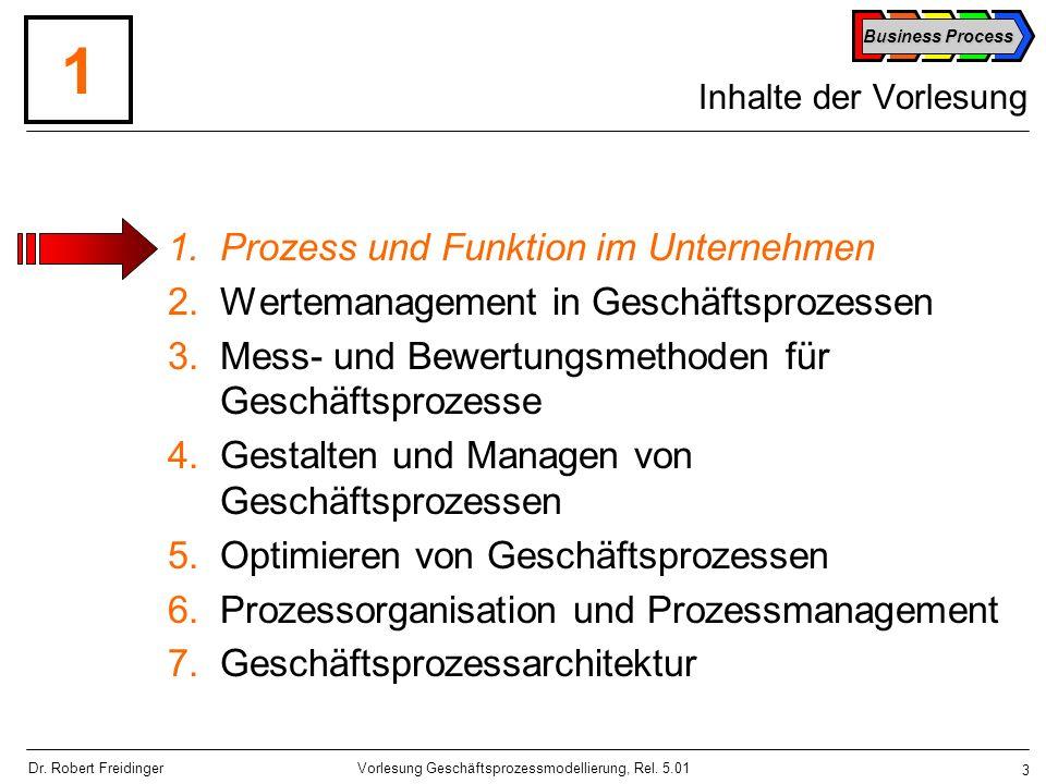 Business Process 54 Vorlesung Geschäftsprozessmodellierung, Rel.