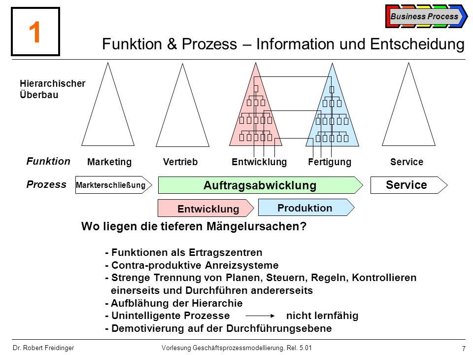 Business Process 38 Vorlesung Geschäftsprozessmodellierung, Rel.