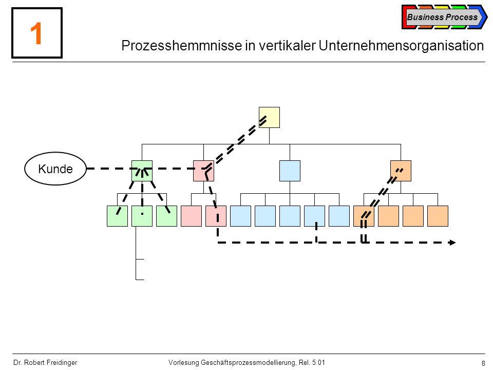 Business Process 19 Vorlesung Geschäftsprozessmodellierung, Rel.