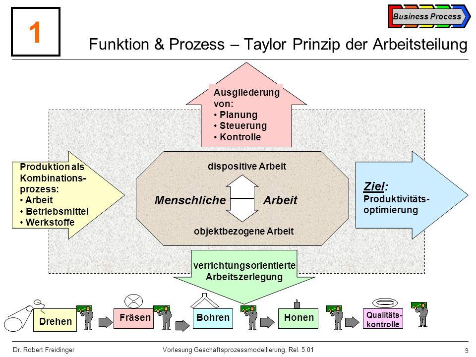 Business Process 70 Vorlesung Geschäftsprozessmodellierung, Rel.