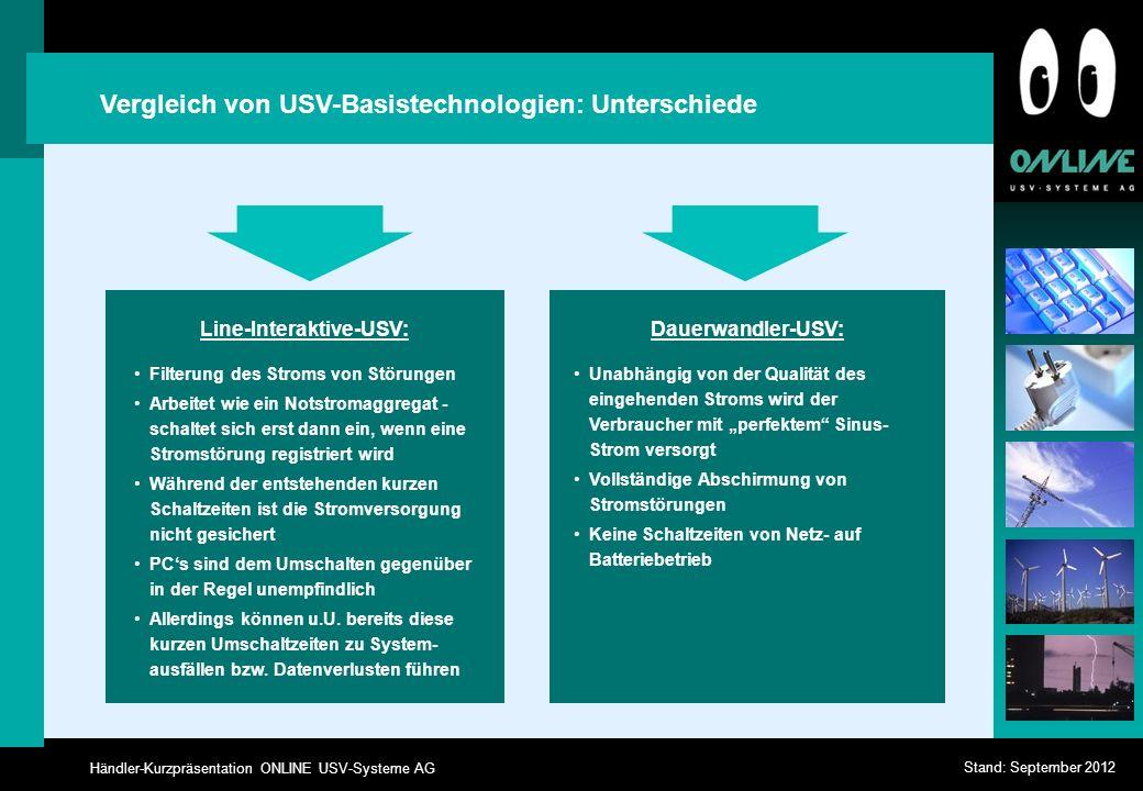 Händler-Kurzpräsentation ONLINE USV-Systeme AG Stand: September 2012 Vergleich von USV-Basistechnologien: Unterschiede Line-Interaktive-USV: Filterung