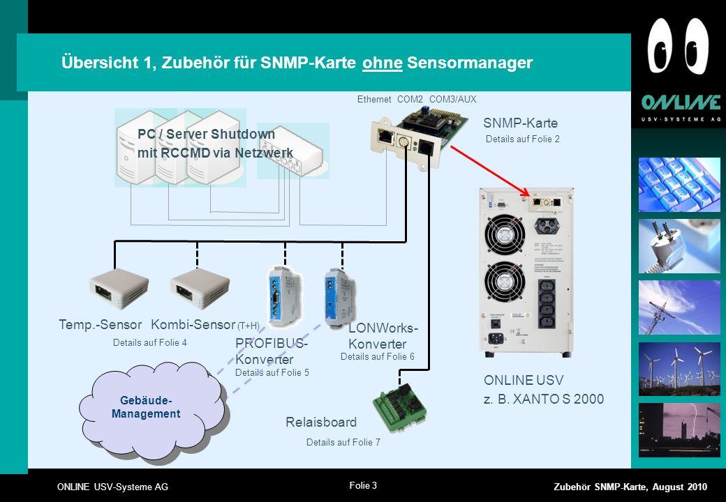 Folie 3 ONLINE USV-Systeme AG Zubehör SNMP-Karte, August 2010 Übersicht 1, Zubehör für SNMP-Karte ohne Sensormanager Ethernet COM2 COM3/AUX PC / Server Shutdown mit RCCMD via Netzwerk ONLINE USV z.