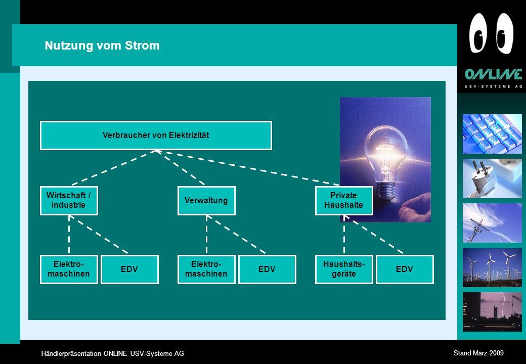 Händlerpräsentation ONLINE USV-Systeme AG Stand März 2009 Nutzung vom Strom Verbraucher von Elektrizität Wirtschaft / Industrie Verwaltung Private Haushalte Elektro- maschinen EDV Elektro- maschinen EDV Haushalts- geräte EDV