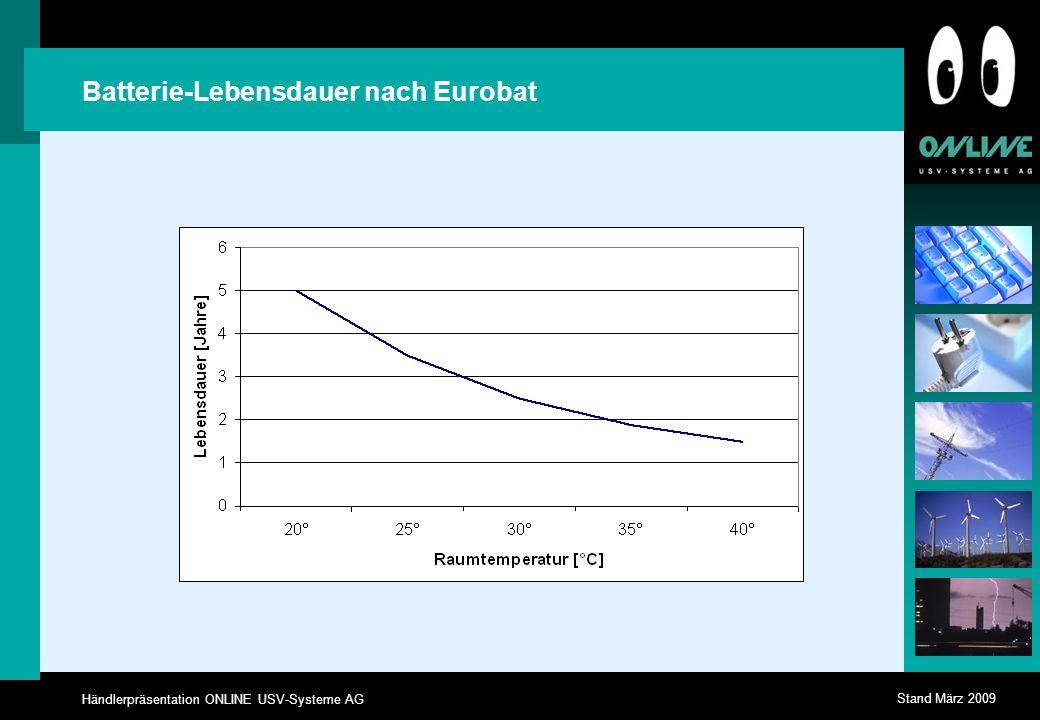 Händlerpräsentation ONLINE USV-Systeme AG Stand März 2009 Batterie-Lebensdauer nach Eurobat