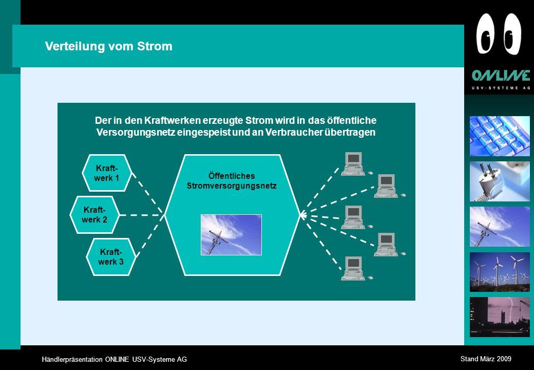 Händlerpräsentation ONLINE USV-Systeme AG Stand März 2009 Dauerwandler-USV-Technologie (Online-Technologie), Klassifizierung: VFI-SS-111 USV- Eingang (Netz) USV- Ausgang (Verbraucher) Gleich- richter USV Batterie 1.
