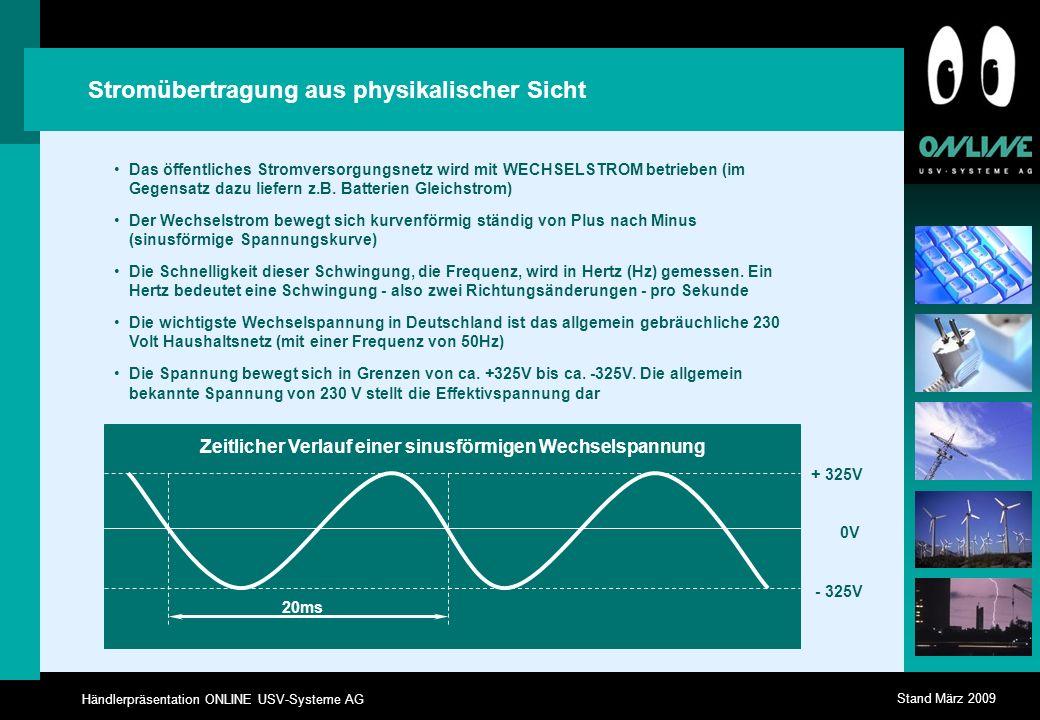 Händlerpräsentation ONLINE USV-Systeme AG Stand März 2009 DataWatch Shutdown Software Netzmanagement-Software, incl.