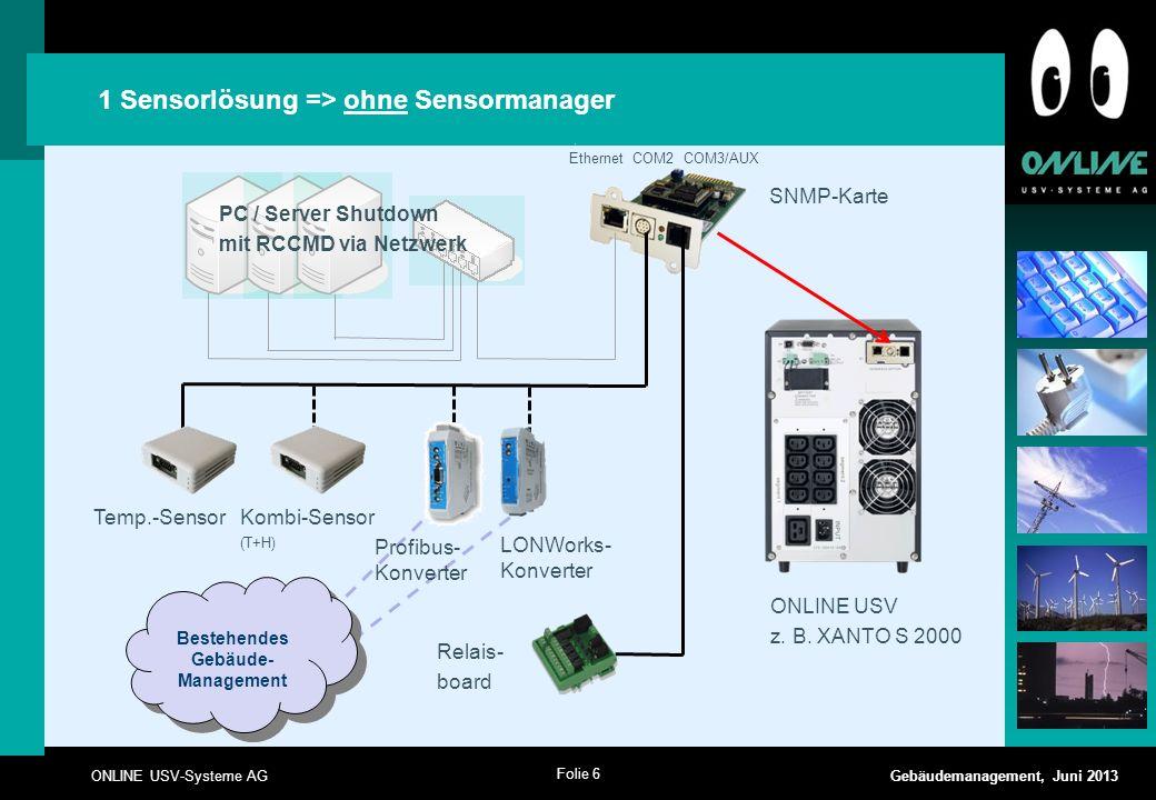 Folie 17 ONLINE USV-Systeme AG Gebäudemanagement, Juni 2013 2+ Sensorlösung => mit Sensormanager Ethernet COM2 COM3/AUX PC / Server Shutdown mit RCCMD via Netzwerk ONLINE USV z.