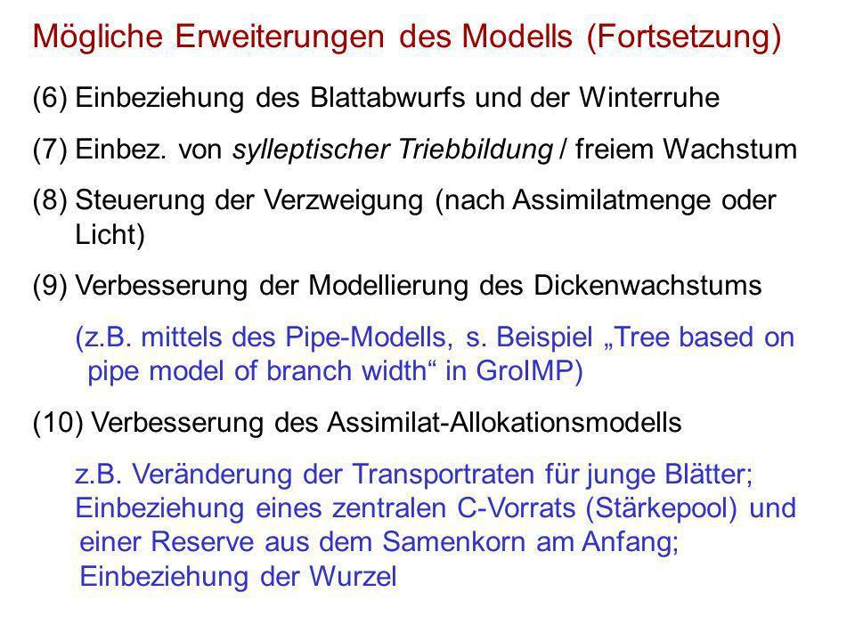 Mögliche Erweiterungen des Modells (Fortsetzung) (6) Einbeziehung des Blattabwurfs und der Winterruhe (7) Einbez.
