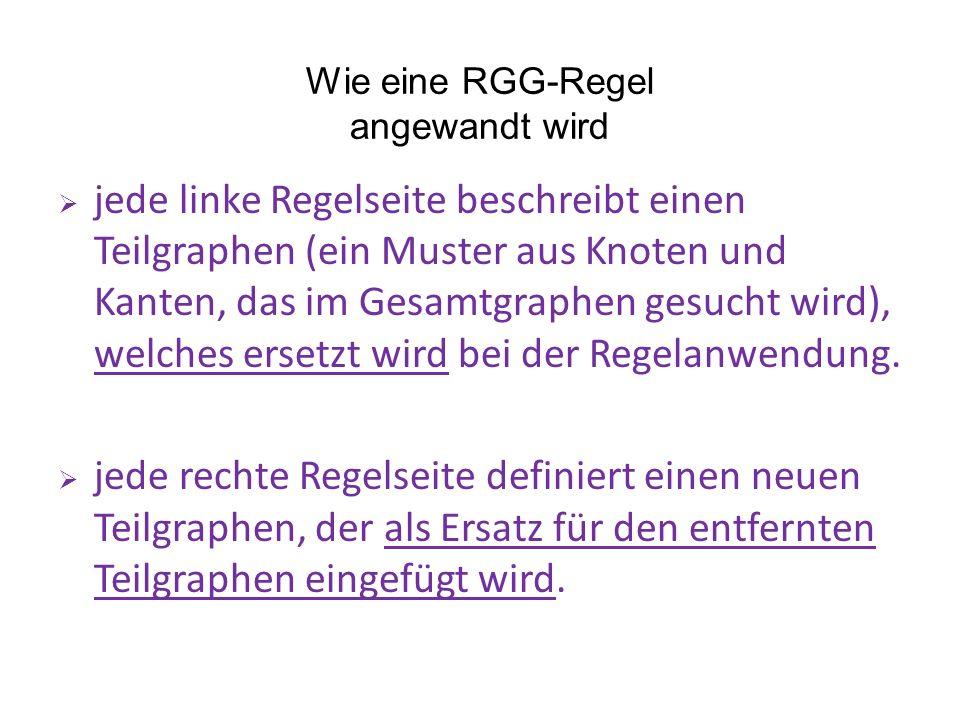 Wie eine RGG-Regel angewandt wird jede linke Regelseite beschreibt einen Teilgraphen (ein Muster aus Knoten und Kanten, das im Gesamtgraphen gesucht wird), welches ersetzt wird bei der Regelanwendung.
