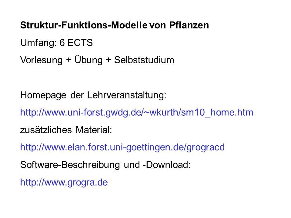 Struktur-Funktions-Modelle von Pflanzen Umfang: 6 ECTS Vorlesung + Übung + Selbststudium Homepage der Lehrveranstaltung: http://www.uni-forst.gwdg.de/
