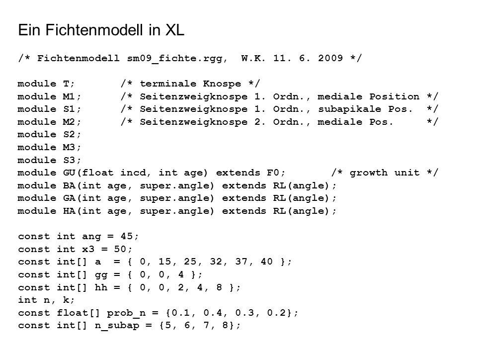 Ein Fichtenmodell in XL /* Fichtenmodell sm09_fichte.rgg, W.K. 11. 6. 2009 */ module T; /* terminale Knospe */ module M1; /* Seitenzweigknospe 1. Ordn