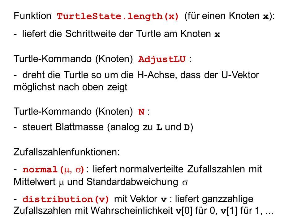 Funktion TurtleState.length(x) (für einen Knoten x ): - liefert die Schrittweite der Turtle am Knoten x Turtle-Kommando (Knoten) AdjustLU : - dreht die Turtle so um die H-Achse, dass der U-Vektor möglichst nach oben zeigt Turtle-Kommando (Knoten) N : - steuert Blattmasse (analog zu L und D ) Zufallszahlenfunktionen: - normal(, ) : liefert normalverteilte Zufallszahlen mit Mittelwert und Standardabweichung - distribution(v) mit Vektor v : liefert ganzzahlige Zufallszahlen mit Wahrscheinlichkeit v [0] für 0, v [1] für 1,...