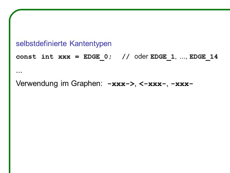 selbstdefinierte Kantentypen const int xxx = EDGE_0; // oder EDGE_1,..., EDGE_14... Verwendung im Graphen: -xxx->, <-xxx-, -xxx-