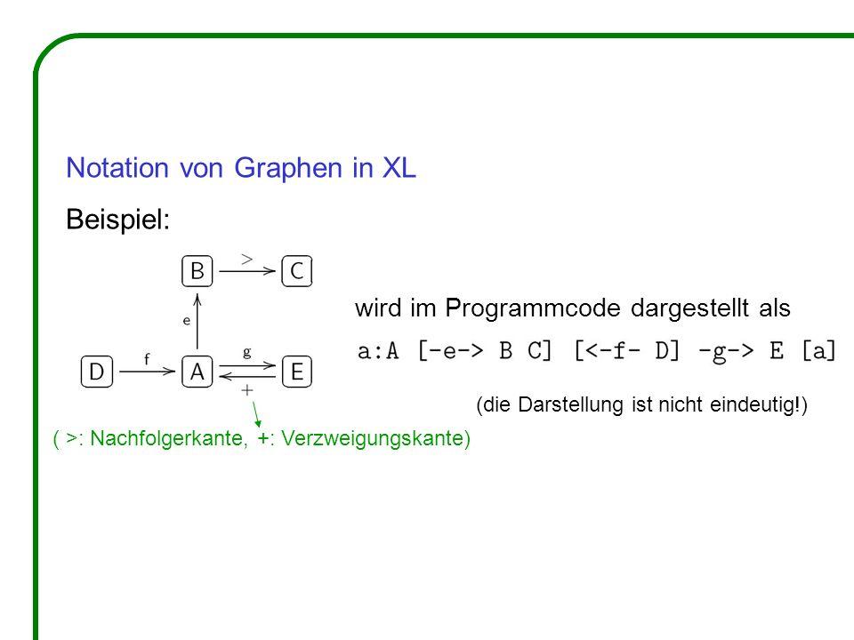 Notation von Graphen in XL Beispiel: wird im Programmcode dargestellt als (die Darstellung ist nicht eindeutig!) ( >: Nachfolgerkante, +: Verzweigungs