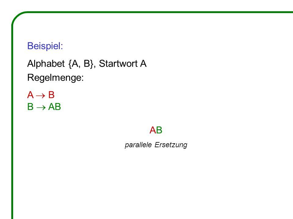 Beispiel: Alphabet {A, B}, Startwort A Regelmenge: A B B AB AB parallele Ersetzung
