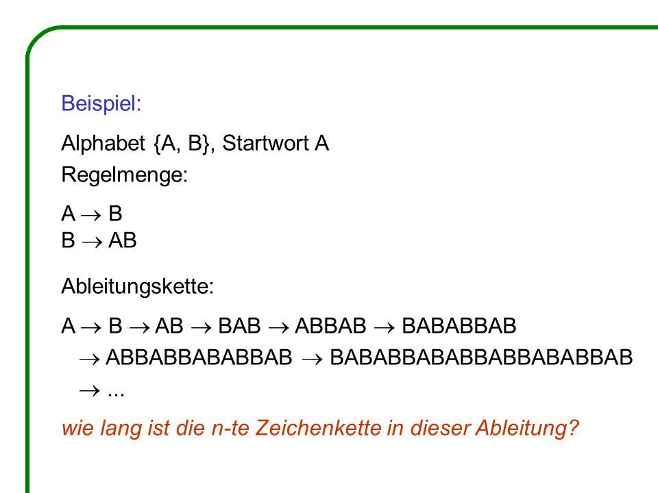 Beispiel: Alphabet {A, B}, Startwort A Regelmenge: A B B AB Ableitungskette: A B AB BAB ABBAB BABABBAB ABBABBABABBAB BABABBABABBABBABABBAB...