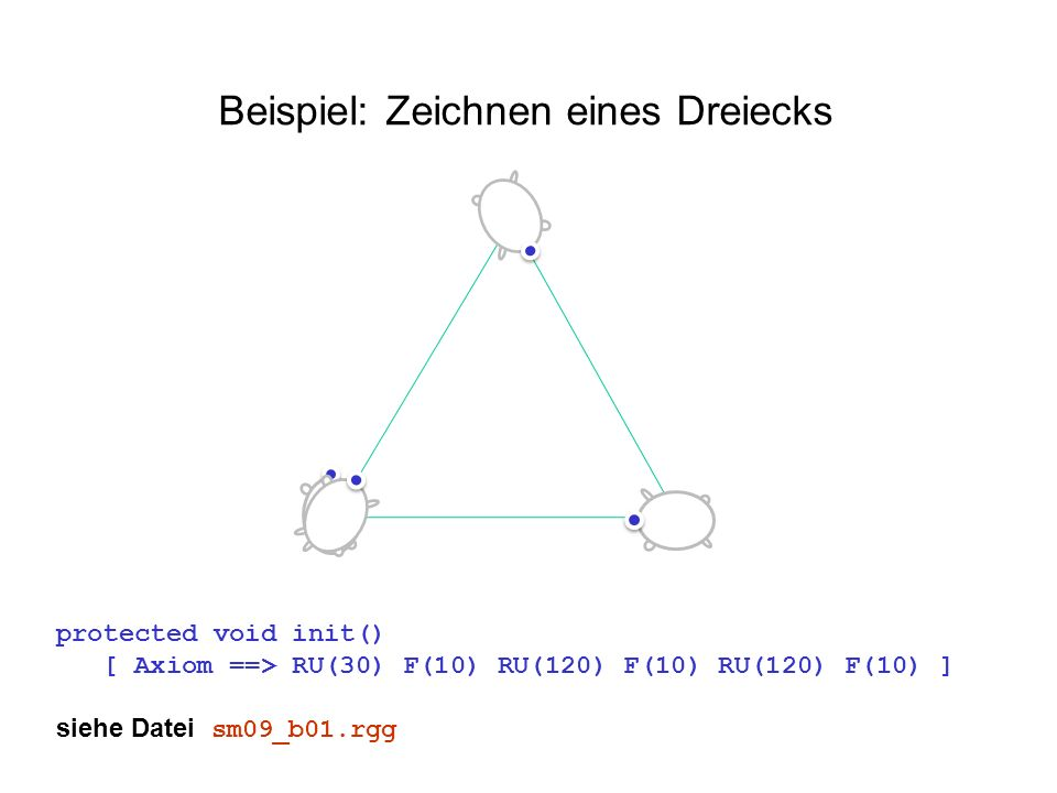 was für eine Struktur liefert das L-System A ==> [ LMul(0.25) RU(-45) F0 ] F0 B; B ==> [ LMul(0.25) RU(45) F0 ] F0 A; mit Startwort L(10) A ?