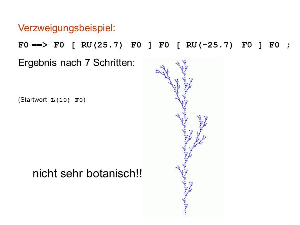 Verzweigungsbeispiel: F0 ==> F0 [ RU(25.7) F0 ] F0 [ RU(-25.7) F0 ] F0 ; Ergebnis nach 7 Schritten: (Startwort L(10) F0 ) nicht sehr botanisch!!