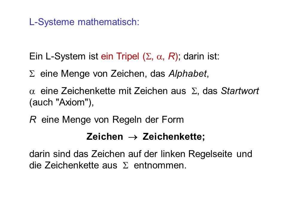 L-Systeme mathematisch: Ein L-System ist ein Tripel (,, R); darin ist: eine Menge von Zeichen, das Alphabet, eine Zeichenkette mit Zeichen aus, das Startwort (auch Axiom ), R eine Menge von Regeln der Form Zeichen Zeichenkette; darin sind das Zeichen auf der linken Regelseite und die Zeichenkette aus entnommen.