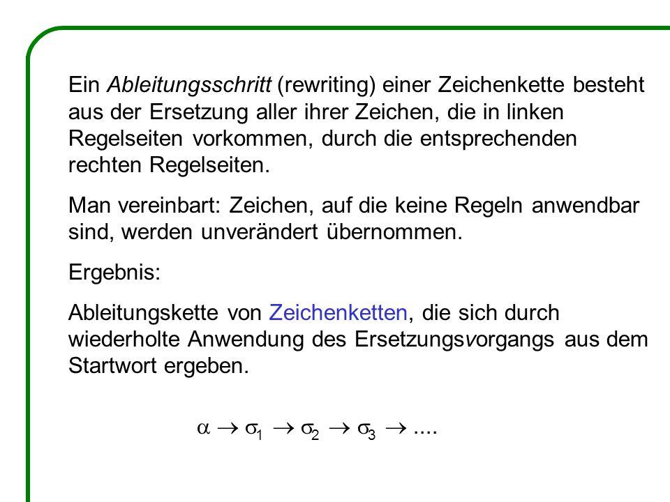 Beispiel: Alphabet {A, B}, Startwort A Regelmenge: A B B AB