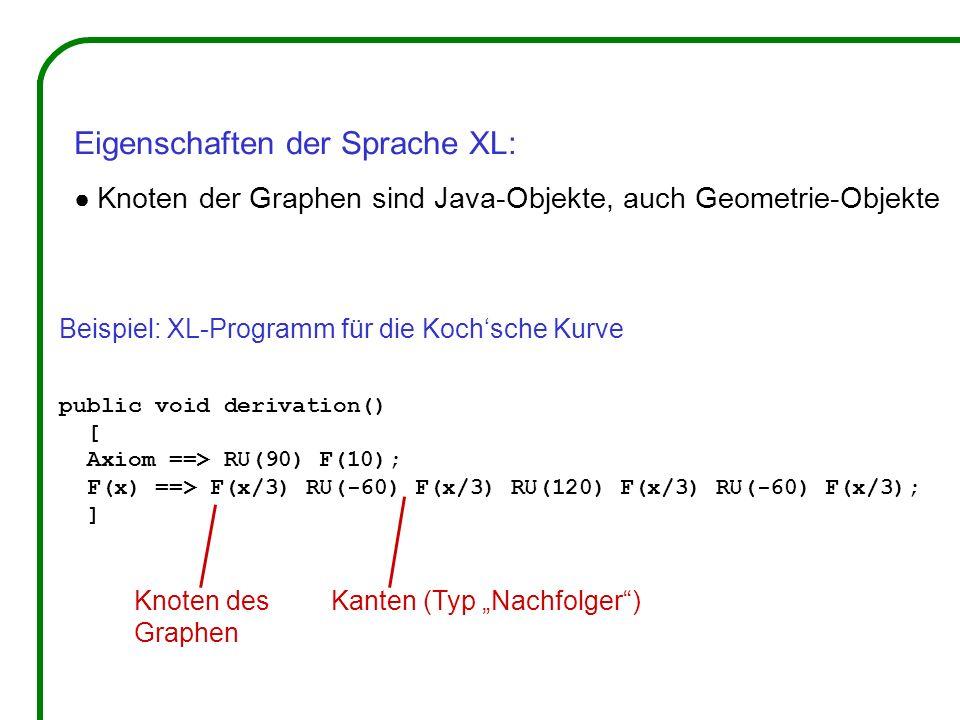 Beispiel: XL-Programm für die Kochsche Kurve public void derivation() [ Axiom ==> RU(90) F(10); F(x) ==> F(x/3) RU(-60) F(x/3) RU(120) F(x/3) RU(-60) F(x/3); ] Eigenschaften der Sprache XL: Knoten der Graphen sind Java-Objekte, auch Geometrie-Objekte Knoten des Graphen Kanten (Typ Nachfolger)