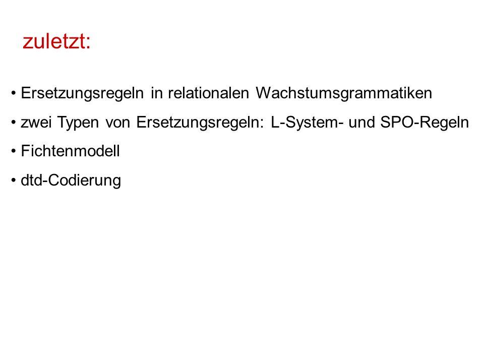 zuletzt: Ersetzungsregeln in relationalen Wachstumsgrammatiken zwei Typen von Ersetzungsregeln: L-System- und SPO-Regeln Fichtenmodell dtd-Codierung