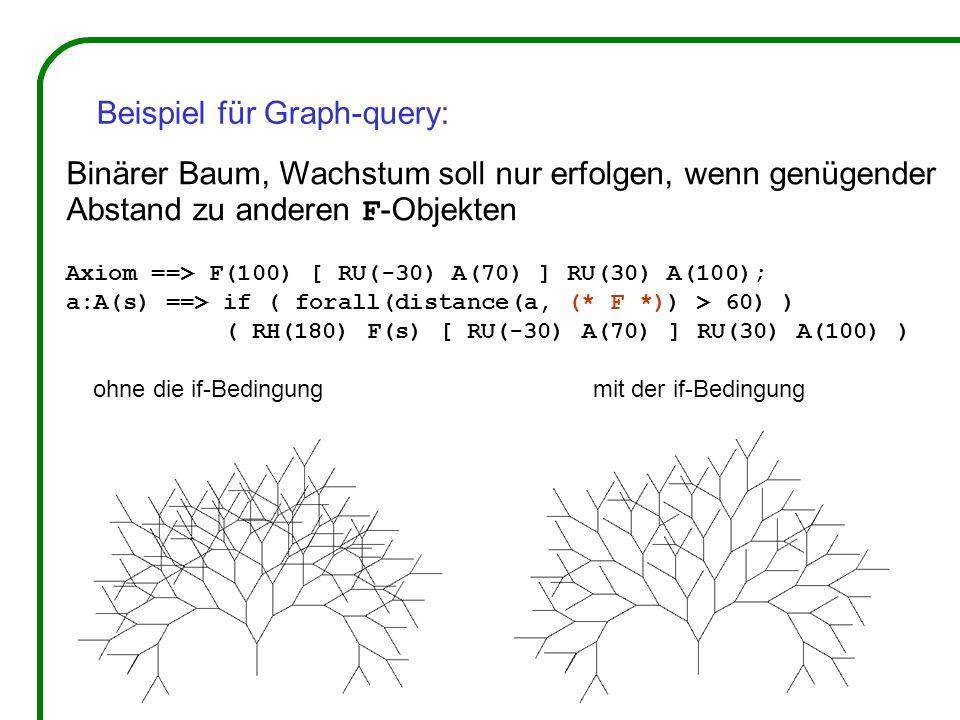 Beispiel für Graph-query: Binärer Baum, Wachstum soll nur erfolgen, wenn genügender Abstand zu anderen F -Objekten Axiom ==> F(100) [ RU(-30) A(70) ] RU(30) A(100); a:A(s) ==> if ( forall(distance(a, (* F *)) > 60) ) ( RH(180) F(s) [ RU(-30) A(70) ] RU(30) A(100) ) ohne die if-Bedingung mit der if-Bedingung