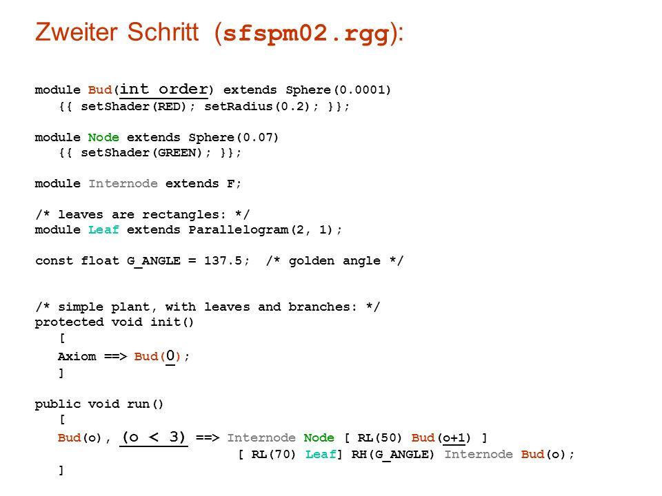 Zweiter Schritt ( sfspm02.rgg ): module Bud( int order ) extends Sphere(0.0001) {{ setShader(RED); setRadius(0.2); }}; module Node extends Sphere(0.07