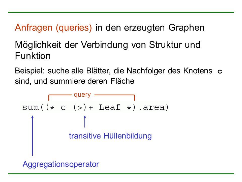 Anfragen (queries) in den erzeugten Graphen Möglichkeit der Verbindung von Struktur und Funktion Beispiel: suche alle Blätter, die Nachfolger des Knotens c sind, und summiere deren Fläche transitive Hüllenbildung Aggregationsoperator query
