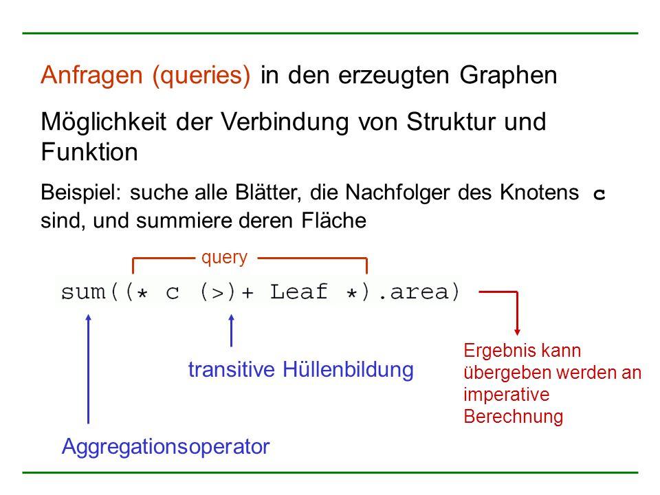 Anfragen (queries) in den erzeugten Graphen Möglichkeit der Verbindung von Struktur und Funktion Beispiel: suche alle Blätter, die Nachfolger des Knotens c sind, und summiere deren Fläche transitive Hüllenbildung Aggregationsoperator Ergebnis kann übergeben werden an imperative Berechnung query