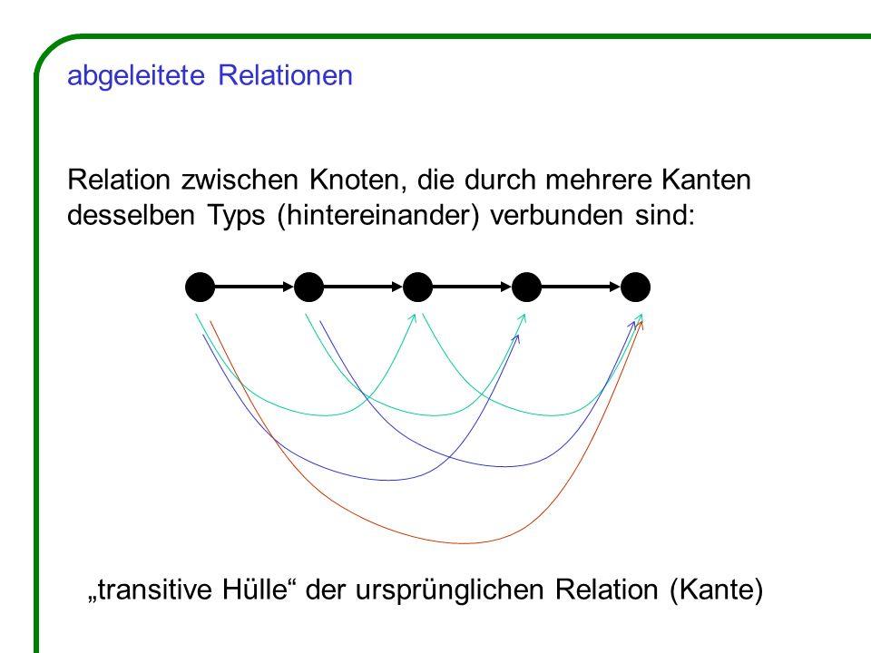 abgeleitete Relationen Relation zwischen Knoten, die durch mehrere Kanten desselben Typs (hintereinander) verbunden sind: transitive Hülle der ursprün