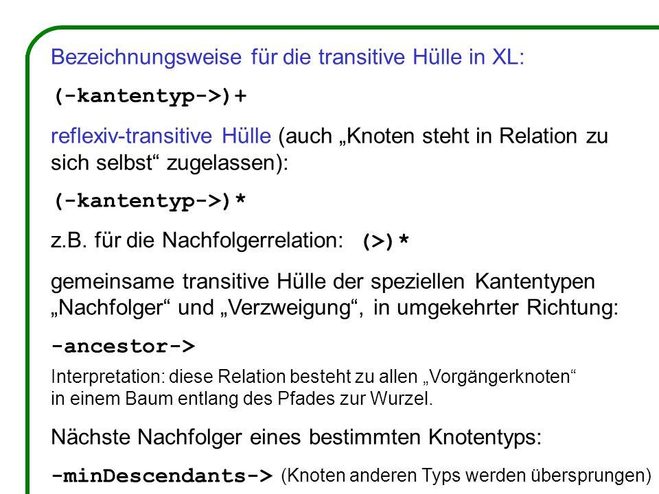 Bezeichnungsweise für die transitive Hülle in XL: (-kantentyp->)+ reflexiv-transitive Hülle (auch Knoten steht in Relation zu sich selbst zugelassen): (-kantentyp->)* z.B.