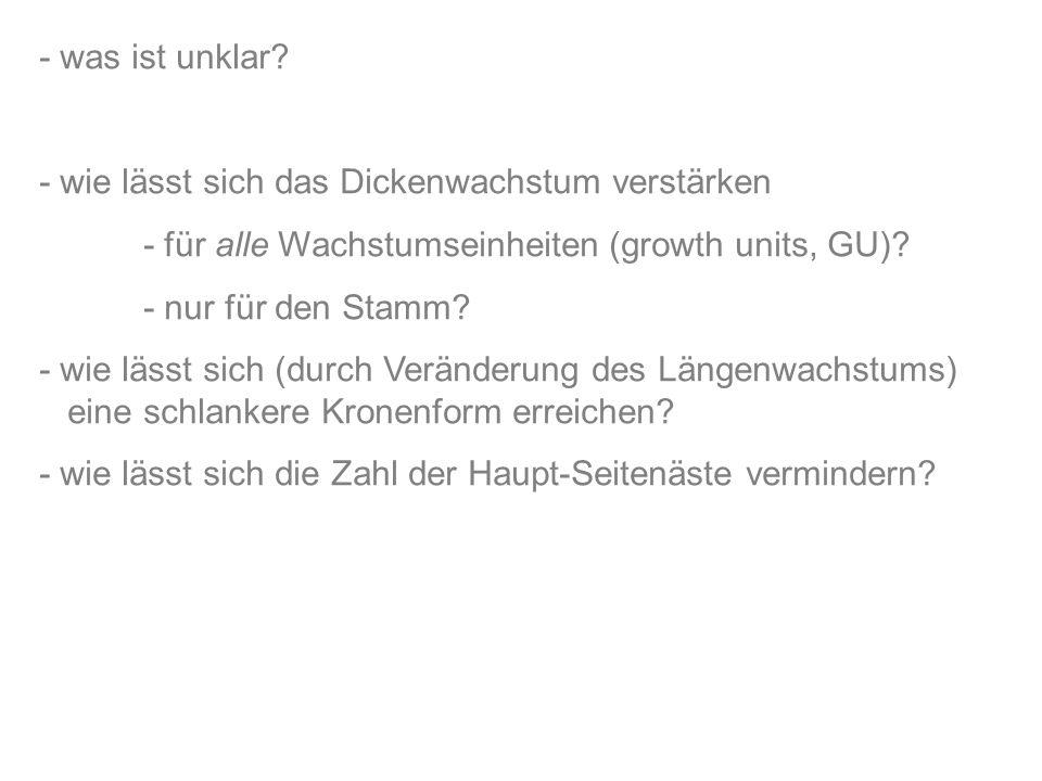 - was ist unklar? - wie lässt sich das Dickenwachstum verstärken - für alle Wachstumseinheiten (growth units, GU)? - nur für den Stamm? - wie lässt si