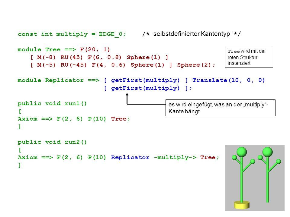 const int multiply = EDGE_0; /* selbstdefinierter Kantentyp */ module Tree ==> F(20, 1) [ M(-8) RU(45) F(6, 0.8) Sphere(1) ] [ M(-5) RU(-45) F(4, 0.6)