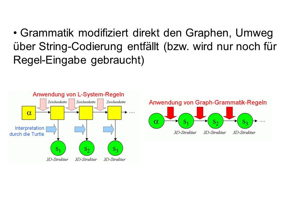 Grammatik modifiziert direkt den Graphen, Umweg über String-Codierung entfällt (bzw. wird nur noch für Regel-Eingabe gebraucht)