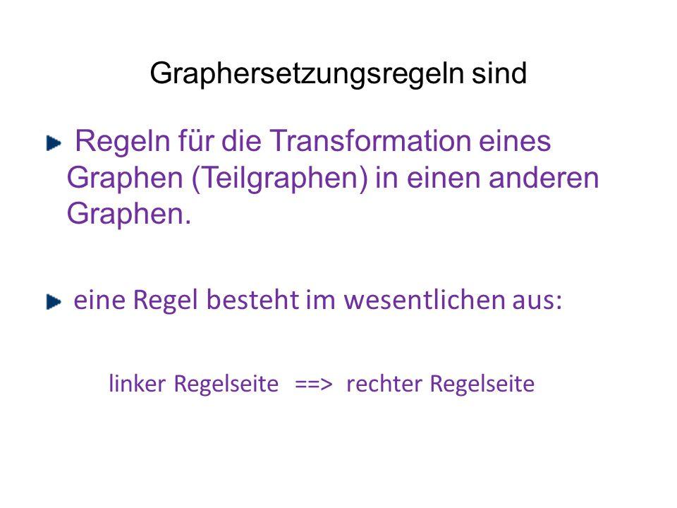 Graphersetzungsregeln sind Regeln für die Transformation eines Graphen (Teilgraphen) in einen anderen Graphen. eine Regel besteht im wesentlichen aus: