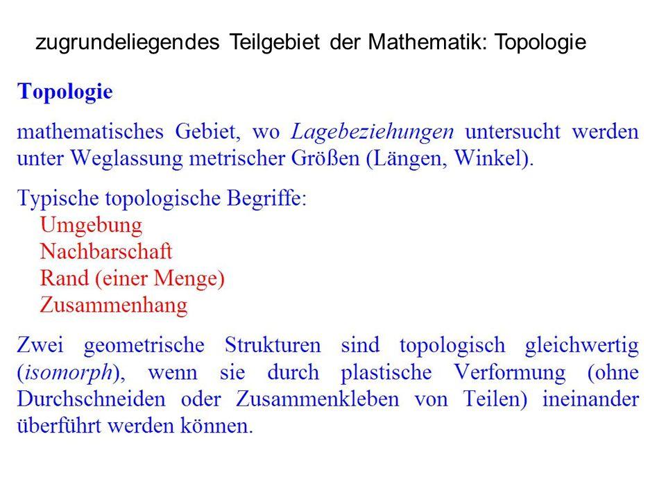 zugrundeliegendes Teilgebiet der Mathematik: Topologie