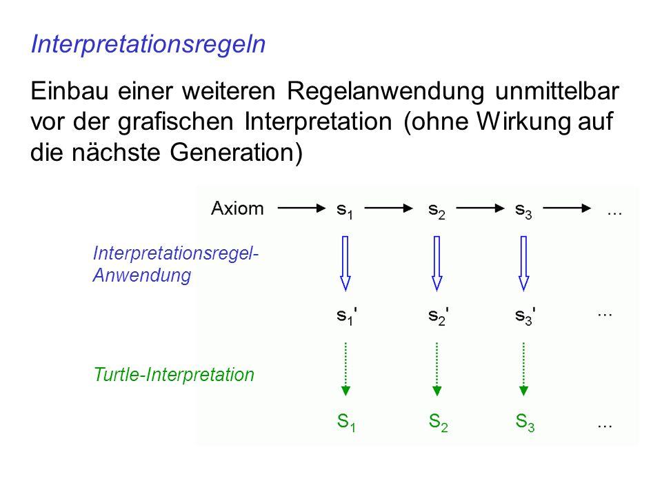 Interpretationsregeln Einbau einer weiteren Regelanwendung unmittelbar vor der grafischen Interpretation (ohne Wirkung auf die nächste Generation) Int
