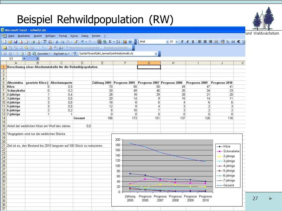 27 Abteilung Ökoinformatik. Biometrie und Waldwachstum Beispiel Rehwildpopulation (RW)