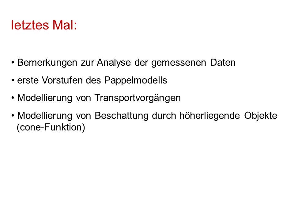 als nächstes: Analyse des Fichtenmodells Fortsetzung: Vorstufen des Pappelmodells Beschreibung des Pappelmodells Aufgabenstellung der Hausarbeit Bewertungskriterien